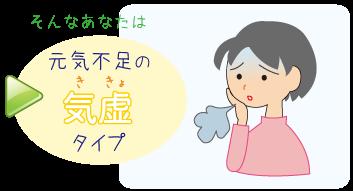 おけつ☆もも木薬局